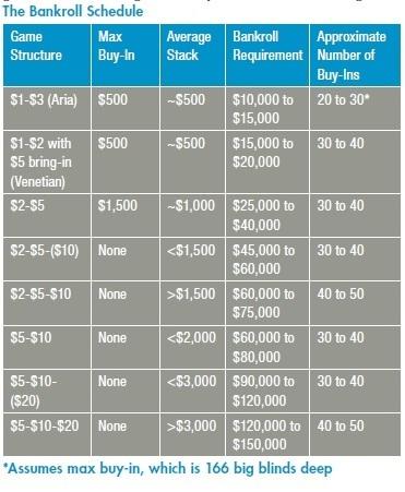 Omaha poker tips silver oak casino no deposit