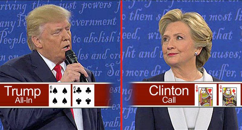 ClintonTrumpPairs.jpg