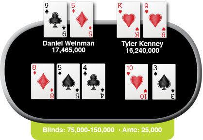 borgata 3 card poker rules raised
