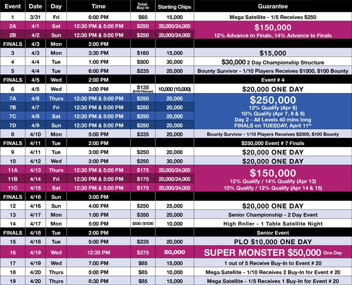 Los angeles poker tournaments april 2018