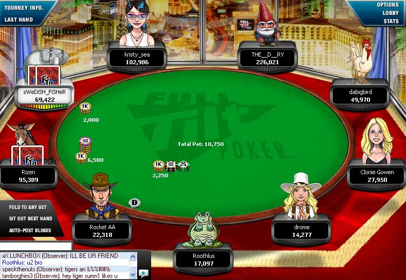 Stacked Table at Event No. 7 of the FTOPS III